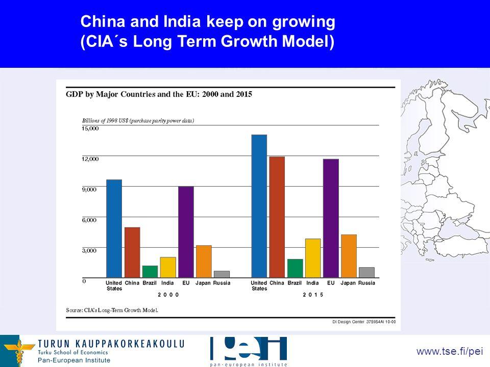 www.tse.fi/pei China and India keep on growing (CIA´s Long Term Growth Model)