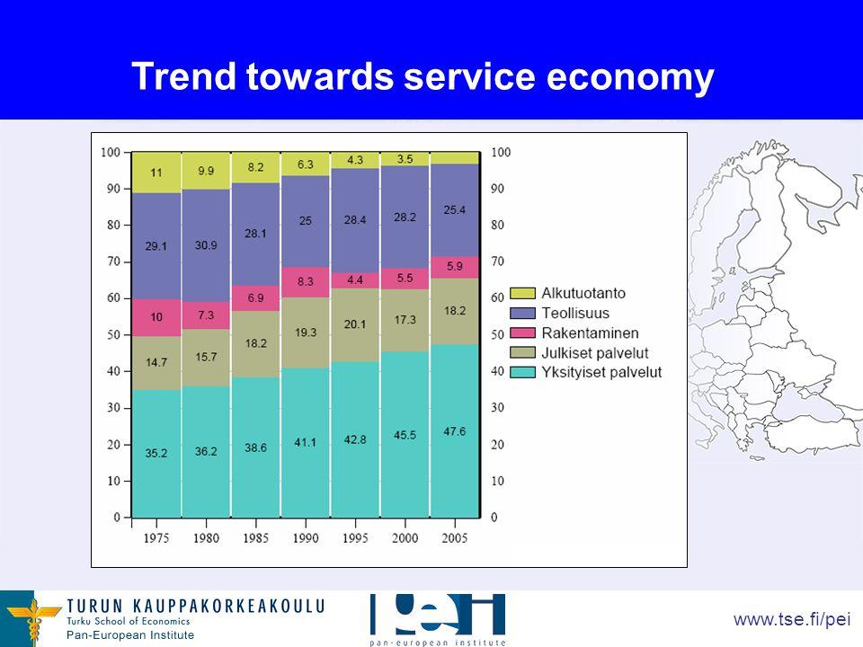 www.tse.fi/pei Trend towards service economy