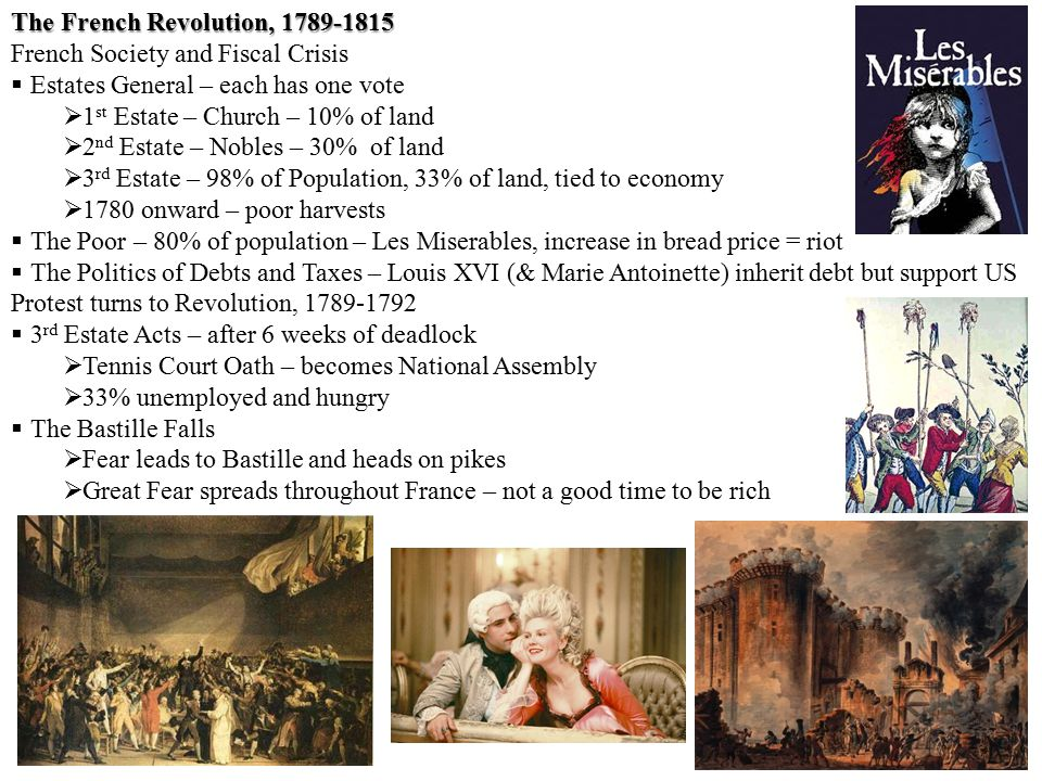 The French Revolution, 1789-1815 The French Revolution, 1789-1815 … continued  Declaration of the Rights of Man and the Citizen – similar to US  The Women of Paris Act – march to Versailles, bring back royals  Revolutionary Changes Begin – Church's land seized, neighbors worried The Reign of Terror, 1793-1794  September Massacres – one way to clean out the prison population  Guillotine – democratic & used on Louis XVI +40,000  The Jacobins  Girondists & the Mountain  Maximilien Robespierre – king of the hill  Women & the Revolution – women's sacrifices go unrewarded  The end of Robespierre – when he dies, the end is near