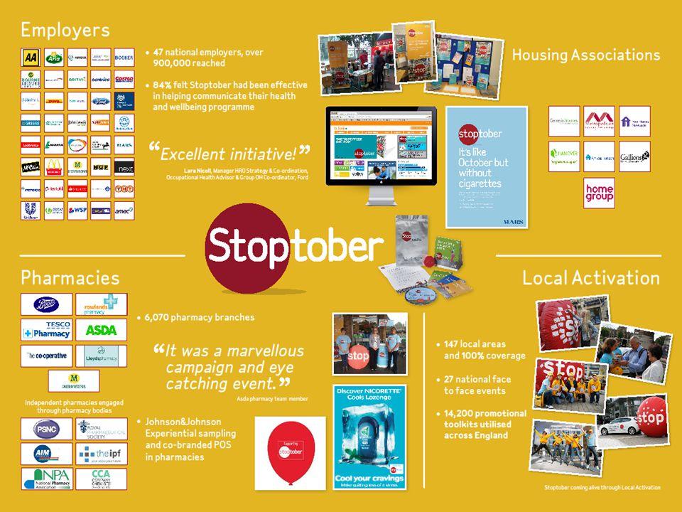 Stoptober 2013 – Making it Bigger and Better
