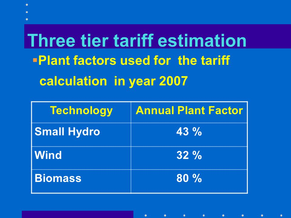 Three tier tariff estimation  Plant factors used for the tariff calculation in year 2007 TechnologyAnnual Plant Factor Small Hydro43 % Wind32 % Biomass80 %