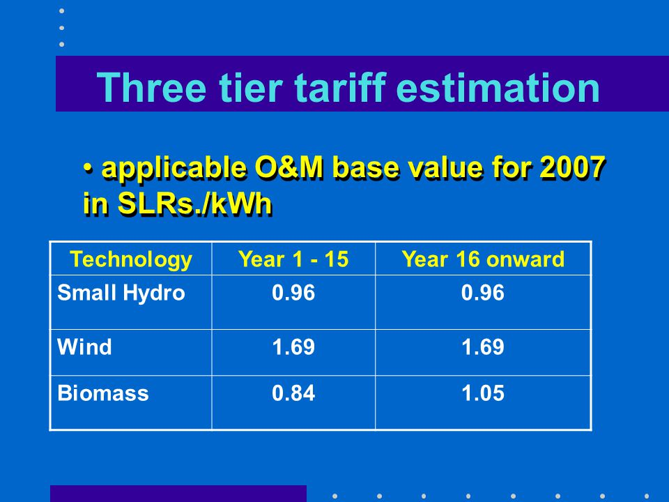 Three tier tariff estimation applicable O&M base value for 2007 in SLRs./kWh TechnologyYear 1 - 15Year 16 onward Small Hydro0.96 Wind1.69 Biomass0.841.05