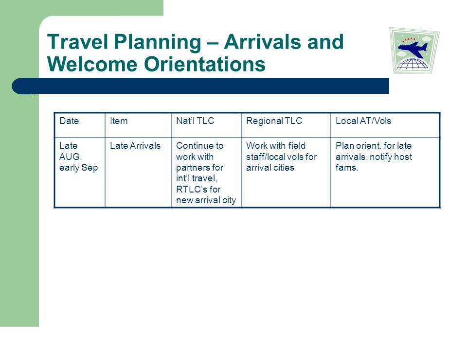 Travel Planning – Arrivals and Welcome Orientations DateItemNat'l TLCRegional TLCLocal AT/Vols Late AUG, early Sep Late ArrivalsContinue to work with partners for int'l travel, RTLC's for new arrival city Work with field staff/local vols for arrival cities Plan orient.