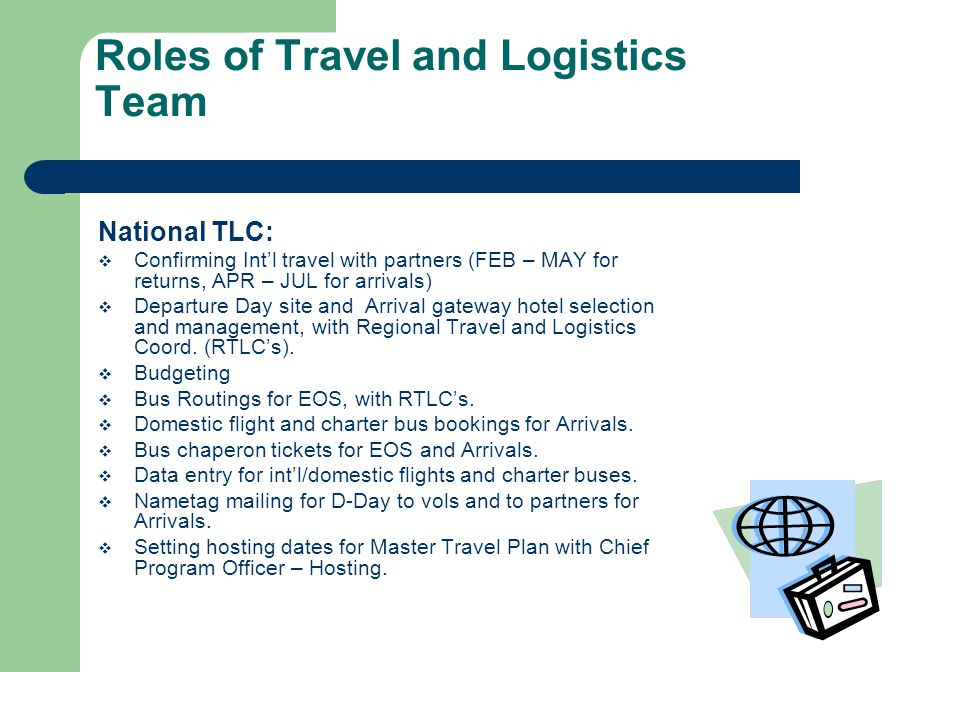 Roles of Travel and Logistics Team National TLC:  Confirming Int'l travel with partners (FEB – MAY for returns, APR – JUL for arrivals)  Departure Day site and Arrival gateway hotel selection and management, with Regional Travel and Logistics Coord.