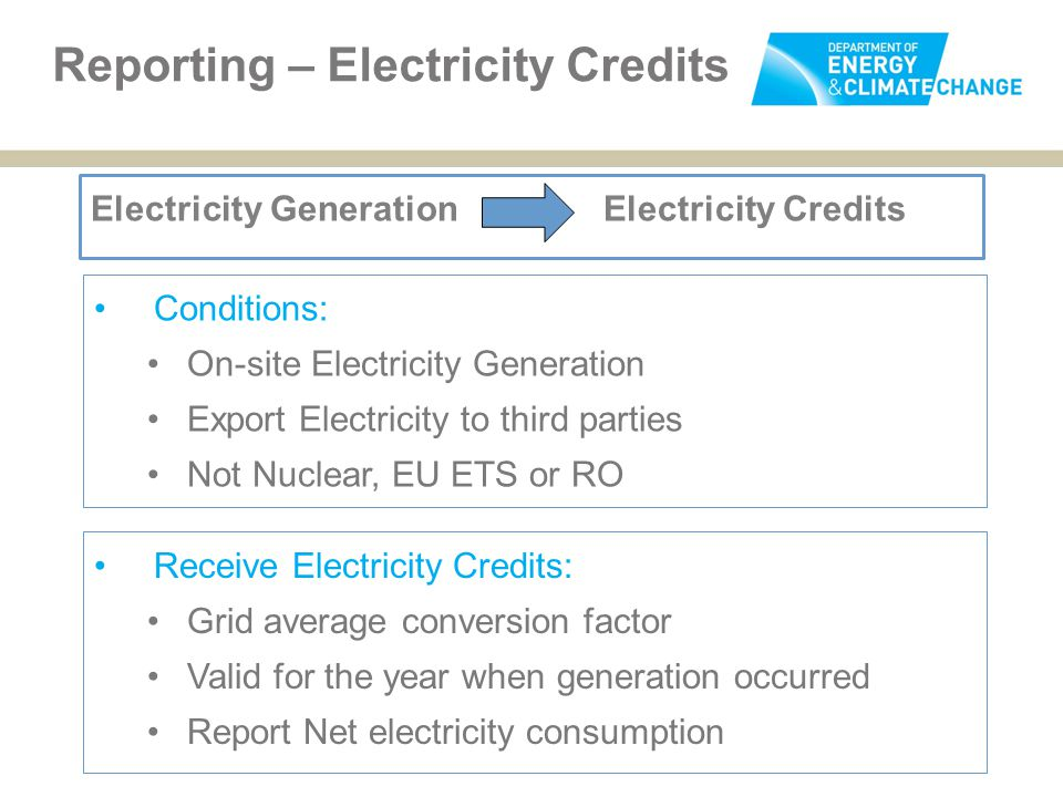 Reporting – Electricity Credits Electricity Generation Electricity Credits Conditions: On-site Electricity Generation Export Electricity to third part