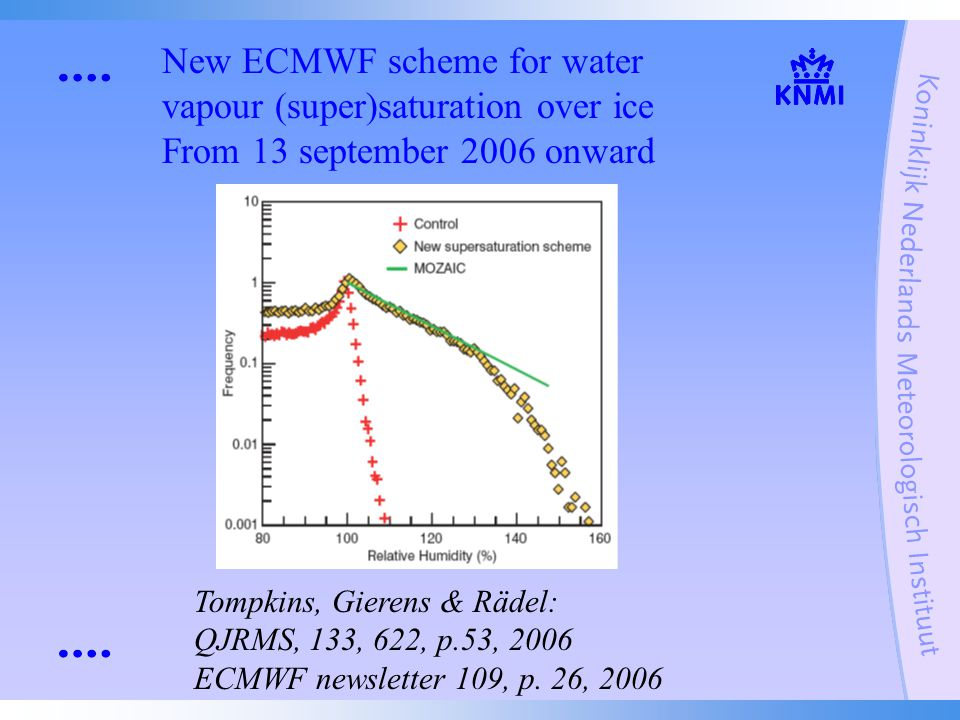 New ECMWF scheme for water vapour (super)saturation over ice From 13 september 2006 onward Tompkins, Gierens & Rädel: QJRMS, 133, 622, p.53, 2006 ECMWF newsletter 109, p.