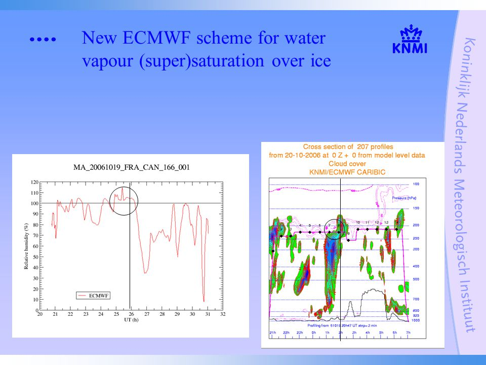 Static tropopause WMO-definition: the lowest level at which the lapse rate decreases to 2 °C/km or less, provided that the average lapse rate between this level and all higher levels within 2 km does not exceed 2 °C/km.