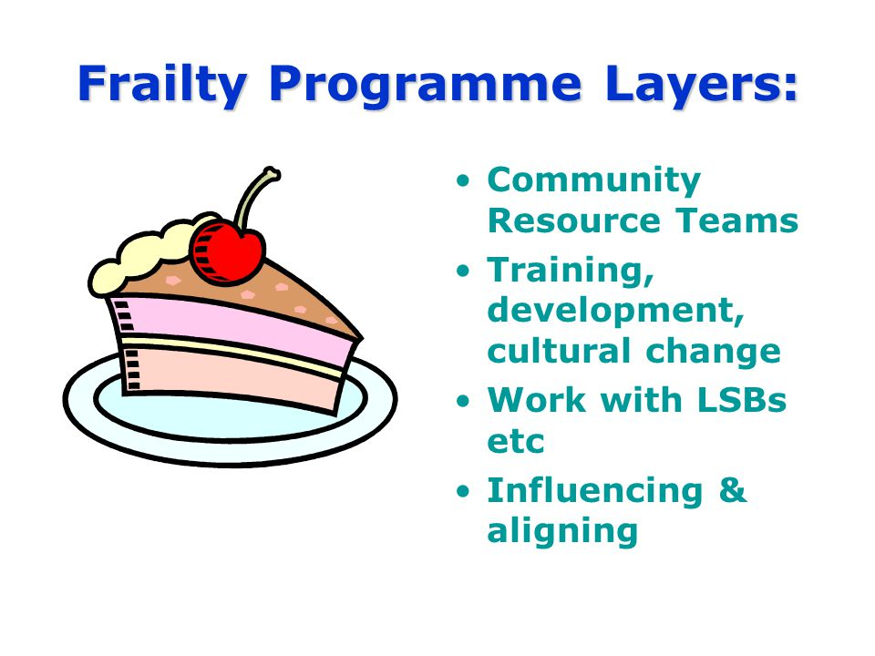 Frailty Programme Layers: Community Resource Teams Training, development, cultural change Work with LSBs etc Influencing & aligning