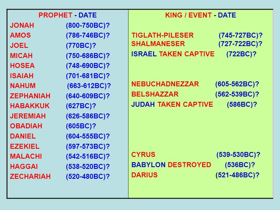 PROPHET - DATE JONAH(800-750BC). AMOS(786-746BC).