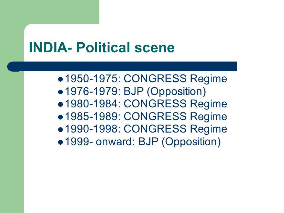 INDIA- Political scene 1950-1975: CONGRESS Regime 1976-1979: BJP (Opposition) 1980-1984: CONGRESS Regime 1985-1989: CONGRESS Regime 1990-1998: CONGRESS Regime 1999- onward: BJP (Opposition)