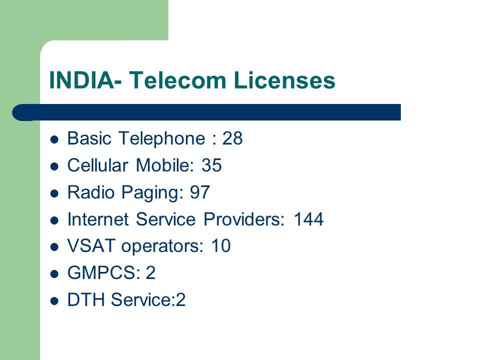 INDIA- Telecom Licenses Basic Telephone : 28 Cellular Mobile: 35 Radio Paging: 97 Internet Service Providers: 144 VSAT operators: 10 GMPCS: 2 DTH Serv