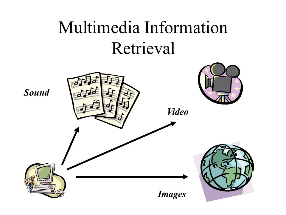 Multimedia Information Retrieval Sound Video Images