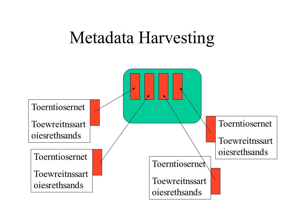 Metadata Harvesting Toerntiosernet Toewreitnssart oiesrethsands Toerntiosernet Toewreitnssart oiesrethsands Toerntiosernet Toewreitnssart oiesrethsands Toerntiosernet Toewreitnssart oiesrethsands