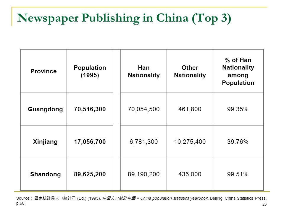 23 Newspaper Publishing in China (Top 3) Source : 國家統計局人口統計司 (Ed.) (1995).