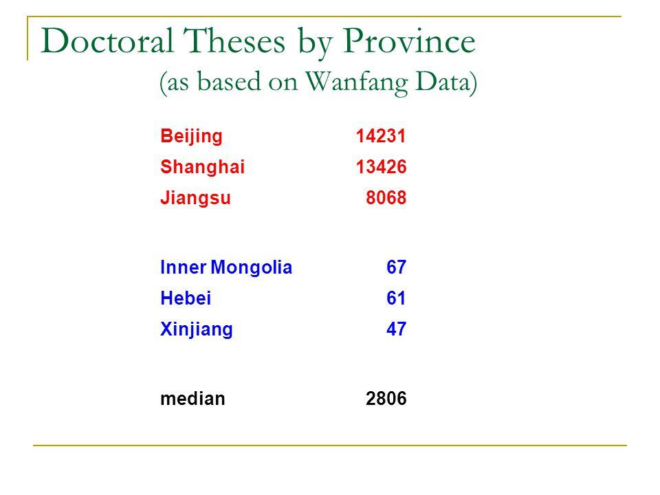 Doctoral Theses by Province (as based on Wanfang Data) Beijing14231 Shanghai13426 Jiangsu8068 Inner Mongolia67 Hebei61 Xinjiang47 median2806