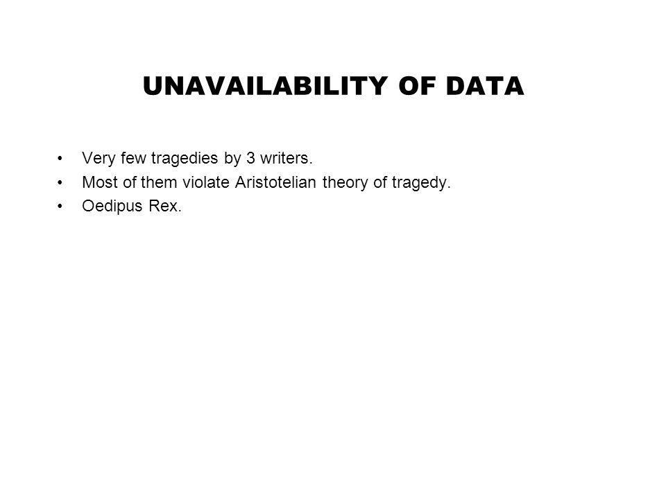 UNAVAILABILITY OF DATA Very few tragedies by 3 writers.