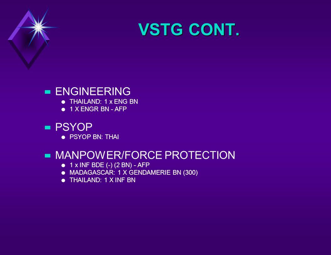 VSTG CONT.