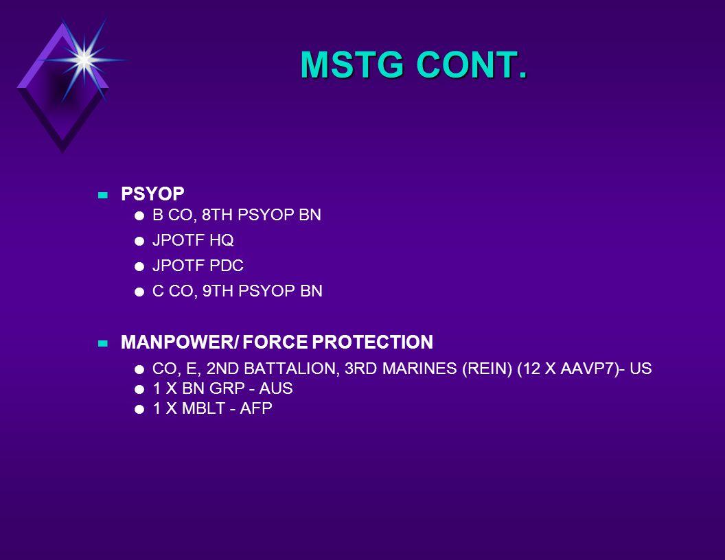 MSTG CONT.