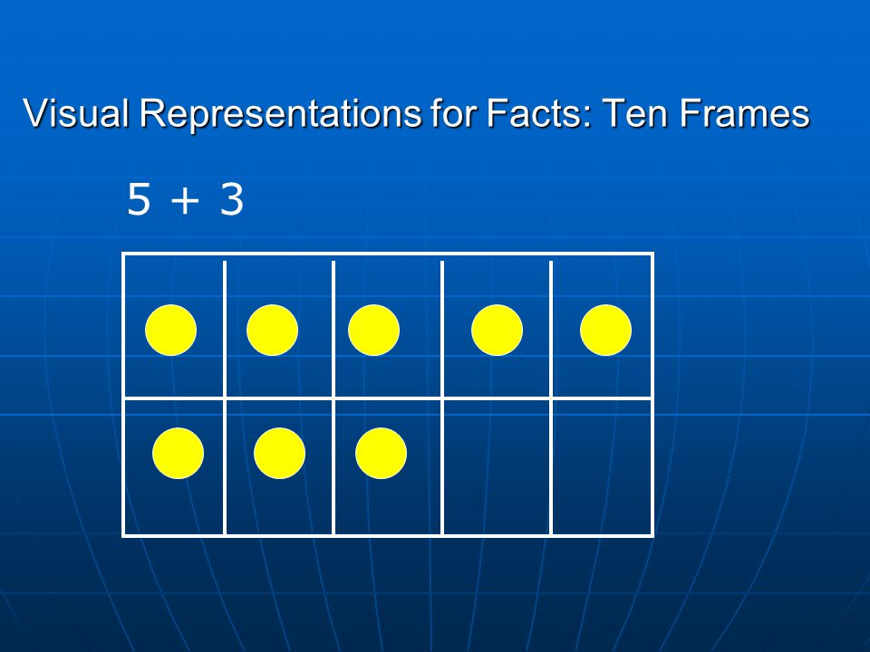 Visual Representations for Facts: Ten Frames 5 + 3