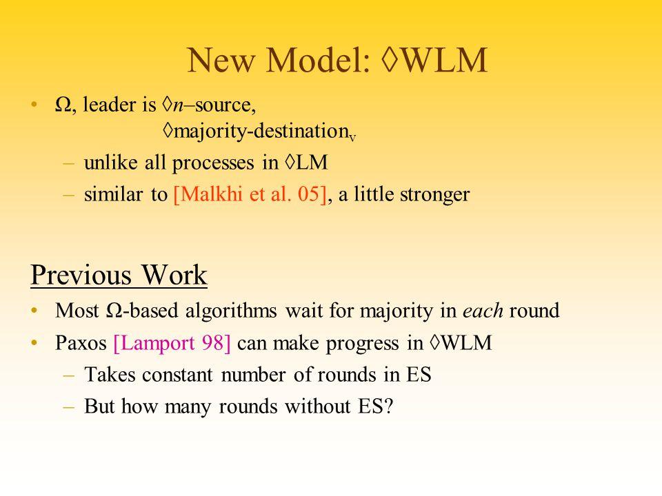 New Model: ◊WLM Ω, leader is ◊n–source, ◊majority-destination v –unlike all processes in ◊LM –similar to [Malkhi et al.