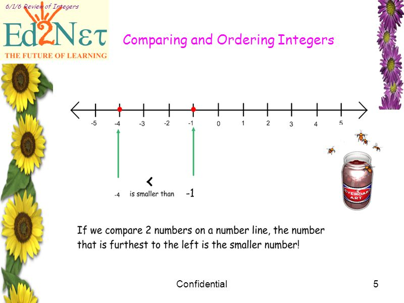 Confidential5 6/1/6 Review of Integers Comparing and Ordering Integers