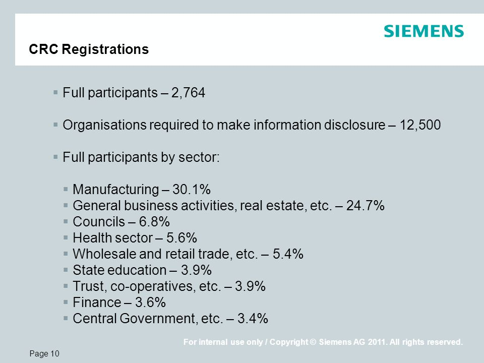 Page 10 For internal use only / Copyright © Siemens AG 2011.