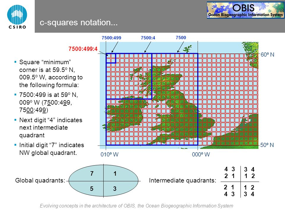 Evolving concepts in the architecture of OBIS, the Ocean Biogeographic Information System c-squares notation...