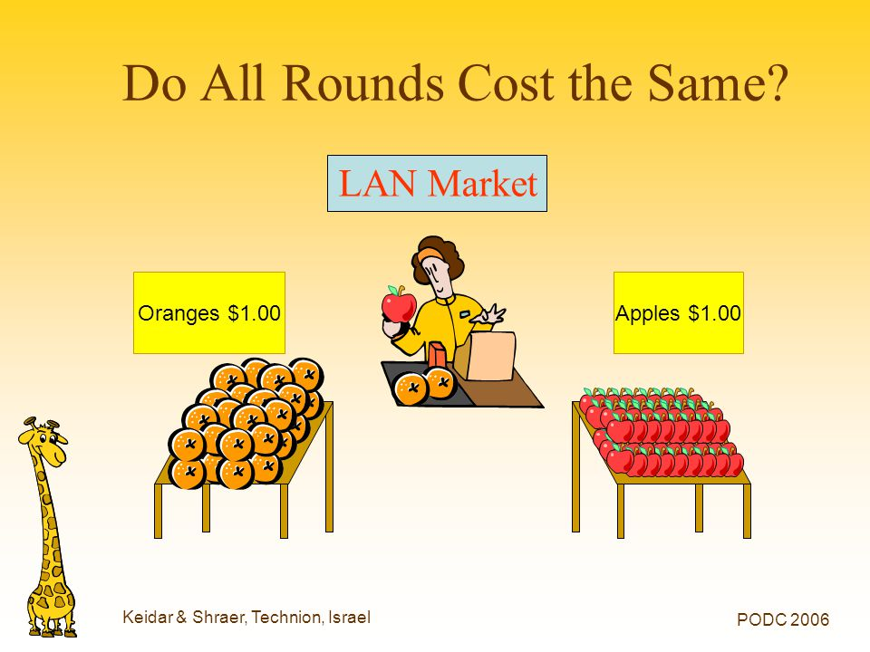 Keidar & Shraer, Technion, Israel PODC 2006 Do All Rounds Cost the Same? LAN Market Apples $1.00Oranges $1.00