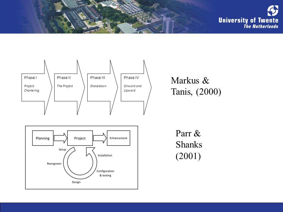 Phase I Project Chartering Phase II The Project Phase III Shakedown Phase IV Onward and Upward Markus & Tanis, (2000) Parr & Shanks (2001)