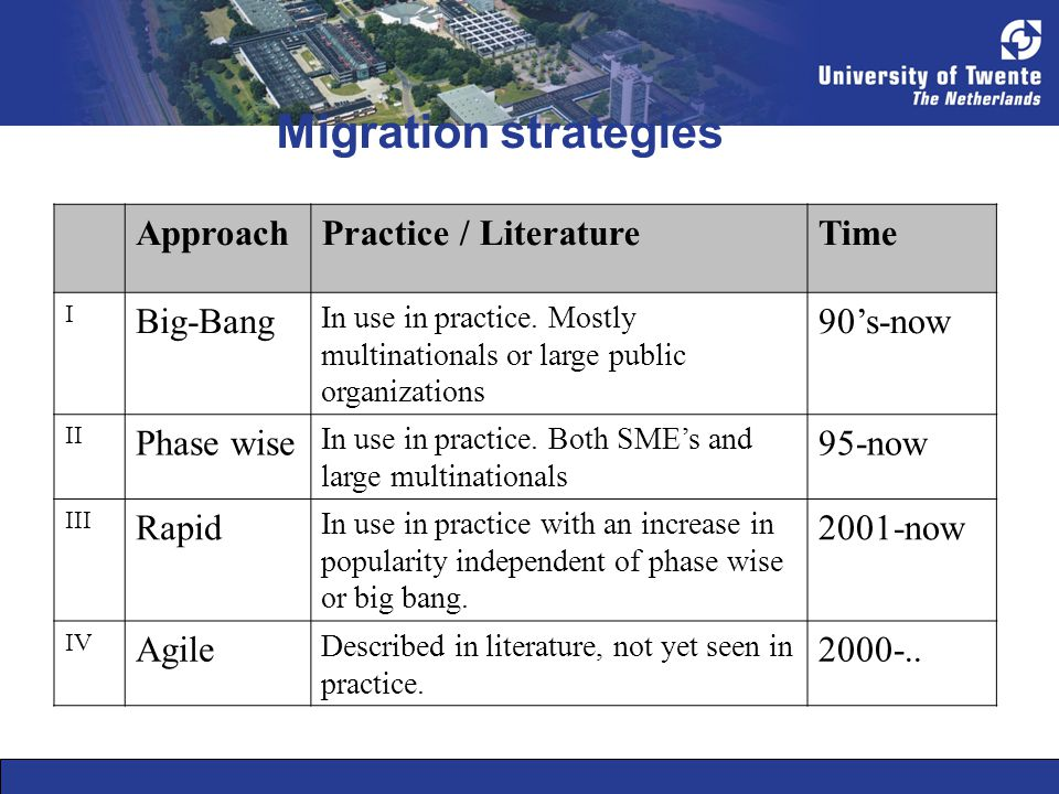 Migration strategies ApproachPractice / LiteratureTime I Big-Bang In use in practice. Mostly multinationals or large public organizations 90's-now II