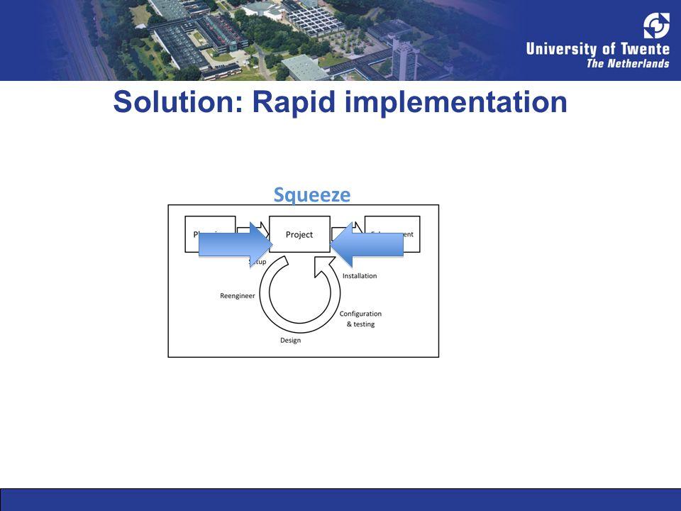 Solution: Rapid implementation Squeeze