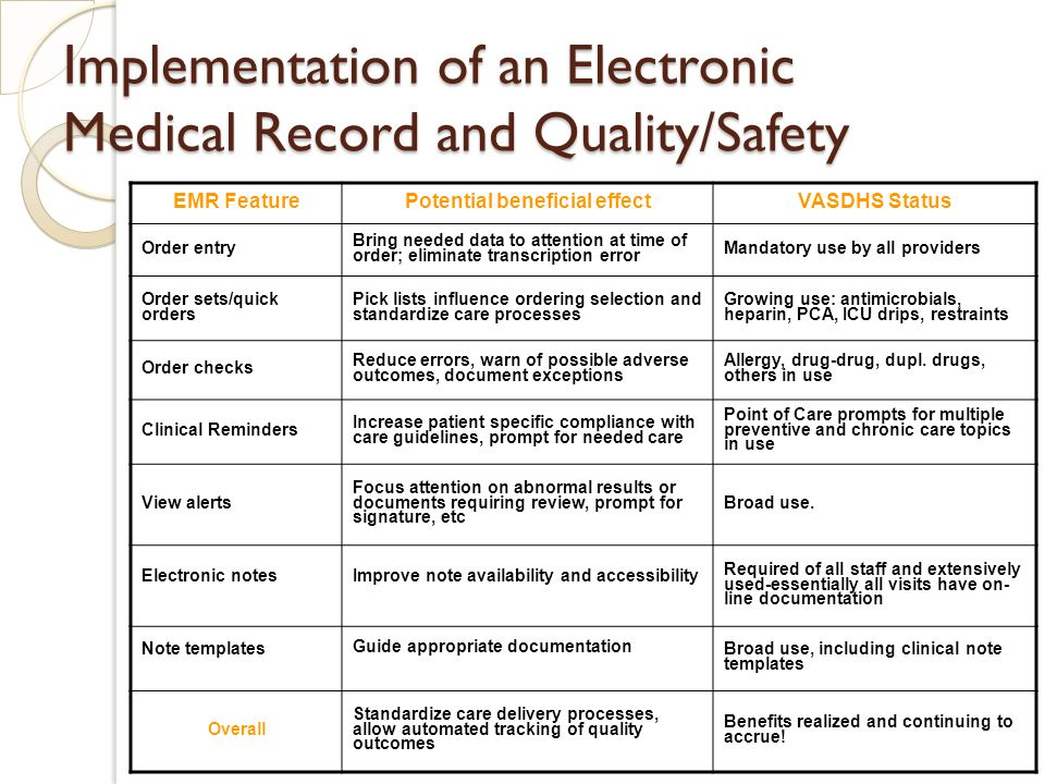 Implementation of an Electronic Medical Record and Quality/Safety EMR FeaturePotential beneficial effectVASDHS Status Order entry Bring needed data to attention at time of order; eliminate transcription error Mandatory use by all providers Order sets/quick orders Pick lists influence ordering selection and standardize care processes Growing use: antimicrobials, heparin, PCA, ICU drips, restraints Order checks Reduce errors, warn of possible adverse outcomes, document exceptions Allergy, drug-drug, dupl.