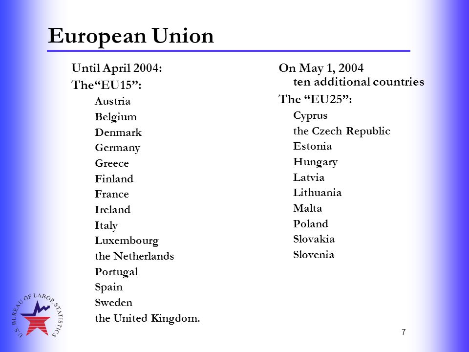 """7 European Union Until April 2004: The""""EU15"""": Austria Belgium Denmark Germany Greece Finland France Ireland Italy Luxembourg the Netherlands Portugal"""