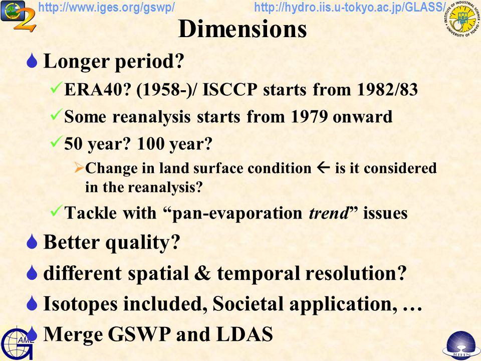 http://hydro.iis.u-tokyo.ac.jp/GLASS/http://www.iges.org/gswp/ Dimensions  Longer period.