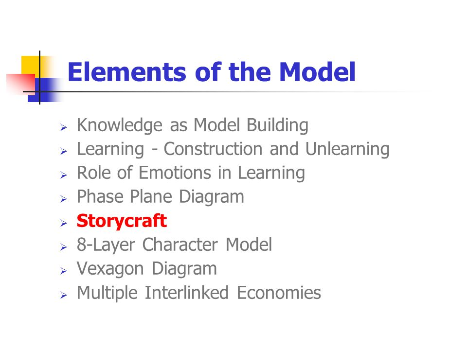 Elements of the Model  Knowledge as Model Building  Learning - Construction and Unlearning  Role of Emotions in Learning  Phase Plane Diagram  Storycraft  8-Layer Character Model  Vexagon Diagram  Multiple Interlinked Economies