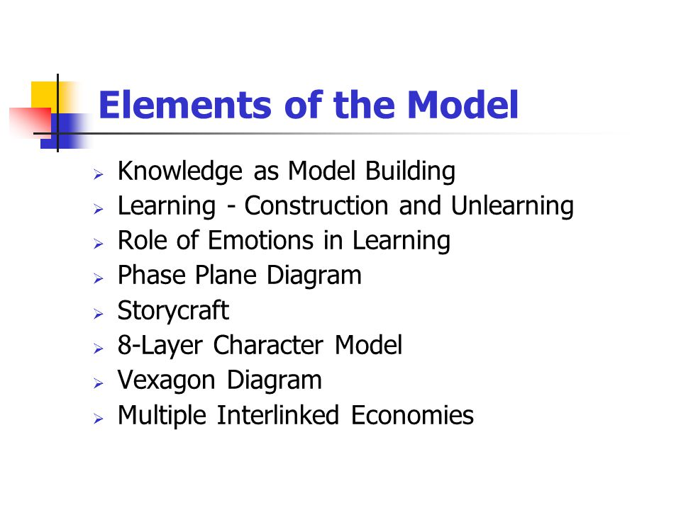 Elements of the Model  Knowledge as Model Building  Learning - Construction and Unlearning  Role of Emotions in Learning  Phase Plane Diagram  Storycraft  8-Layer Character Model  Vexagon Diagram  Multiple Interlinked Economies