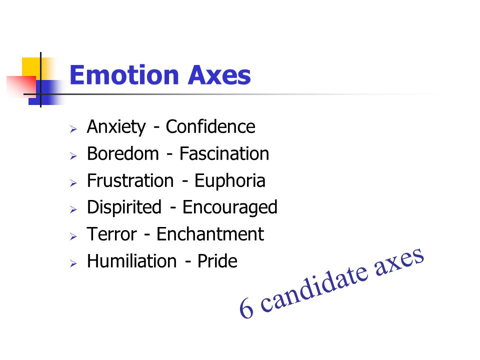 Emotion Axes  Anxiety - Confidence  Boredom - Fascination  Frustration - Euphoria  Dispirited - Encouraged  Terror - Enchantment  Humiliation - Pride 6 candidate axes