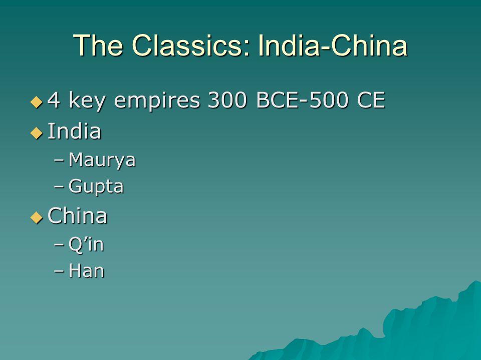 The Classics: India-China  4 key empires 300 BCE-500 CE  India –Maurya –Gupta  China –Q'in –Han