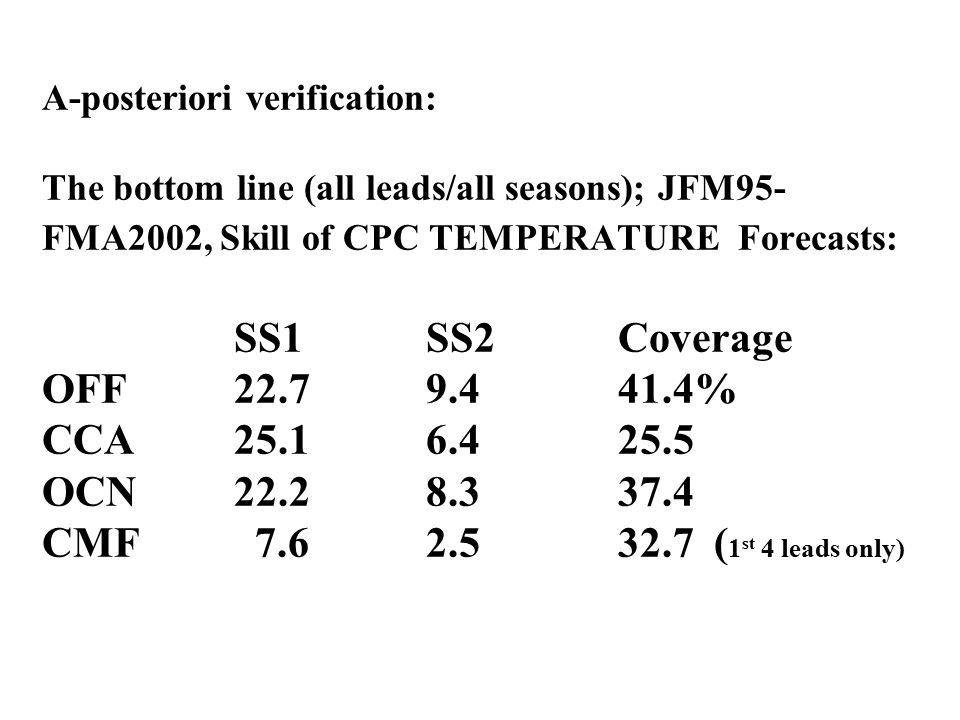 A-posteriori verification: The bottom line (all leads/all seasons); JFM95- FMA2002, Skill of CPC TEMPERATURE Forecasts: SS1SS2Coverage OFF22.7 9.4 41.4% CCA25.1 6.4 25.5 OCN22.2 8.3 37.4 CMF 7.6 2.5 32.7( 1 st 4 leads only)