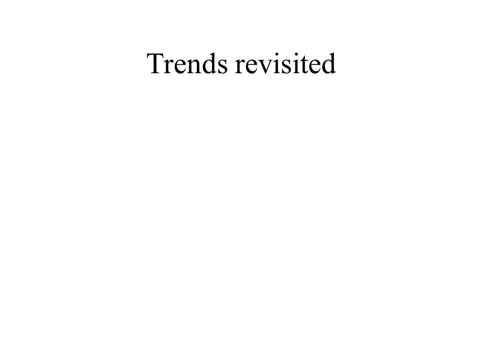Trends revisited