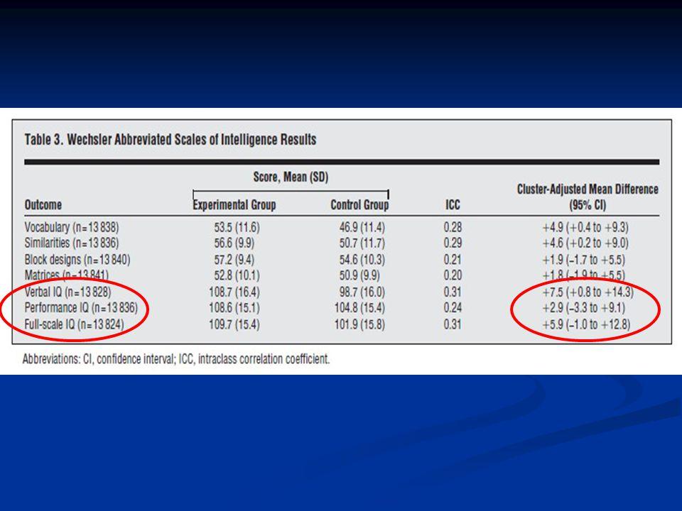 Nutrients in breast milk Macronutrients Macronutrients Lipids: most important E source (50%) Lipids: most important E source (50%) Protein: Protein: Carbohydrate Carbohydrate Micronutrients Micronutrients Vitamins Vitamins Minerals Minerals