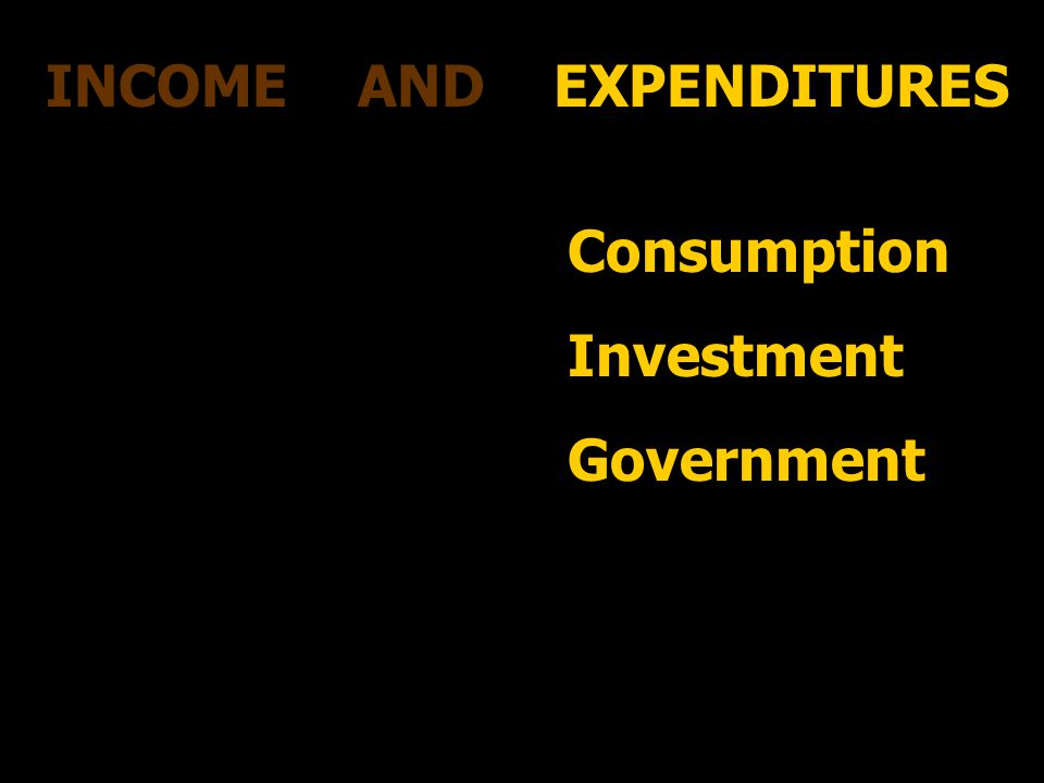 INCOME AND EXPENDITURES Consumption Investment Government