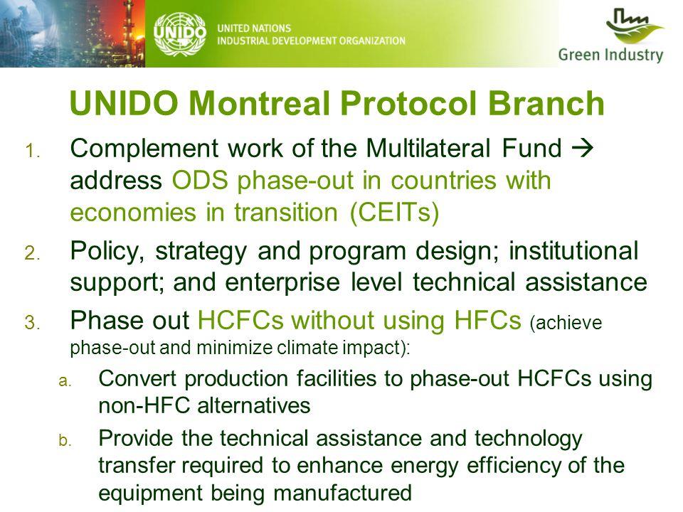 UNIDO Montreal Protocol Branch 1.