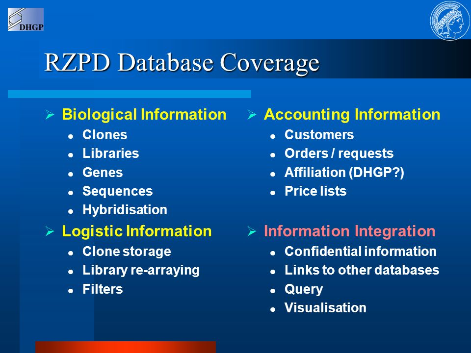RZPD Database Contents (Oct 5/99)  Biological Information 27.582.866 clones 17.280.664 master clones 319 libraries 47.209 filters 581.219 sequences 24.366 hybridisations 352.806 Blast hits 187.952 distinct targets hit  Accounting Information 5551 registered users 1228 organisations 630 German 598 foreign # RZPD orders (in RLDB) 15.980 clones (4405) 3610 filters (1468) 1118 pools (0)  Submissions 38.042 sequences (DHGP) 15.589 sequences (other)