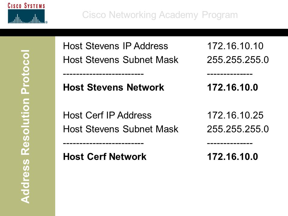 Cisco Networking Academy Program Address Resolution Protocol Host Stevens IP Address172.16.10.10 Host Stevens Subnet Mask255.255.255.0 --------------------------------------- Host Stevens Network172.16.10.0 Host Cerf IP Address172.16.10.25 Host Stevens Subnet Mask255.255.255.0 --------------------------------------- Host Cerf Network172.16.10.0