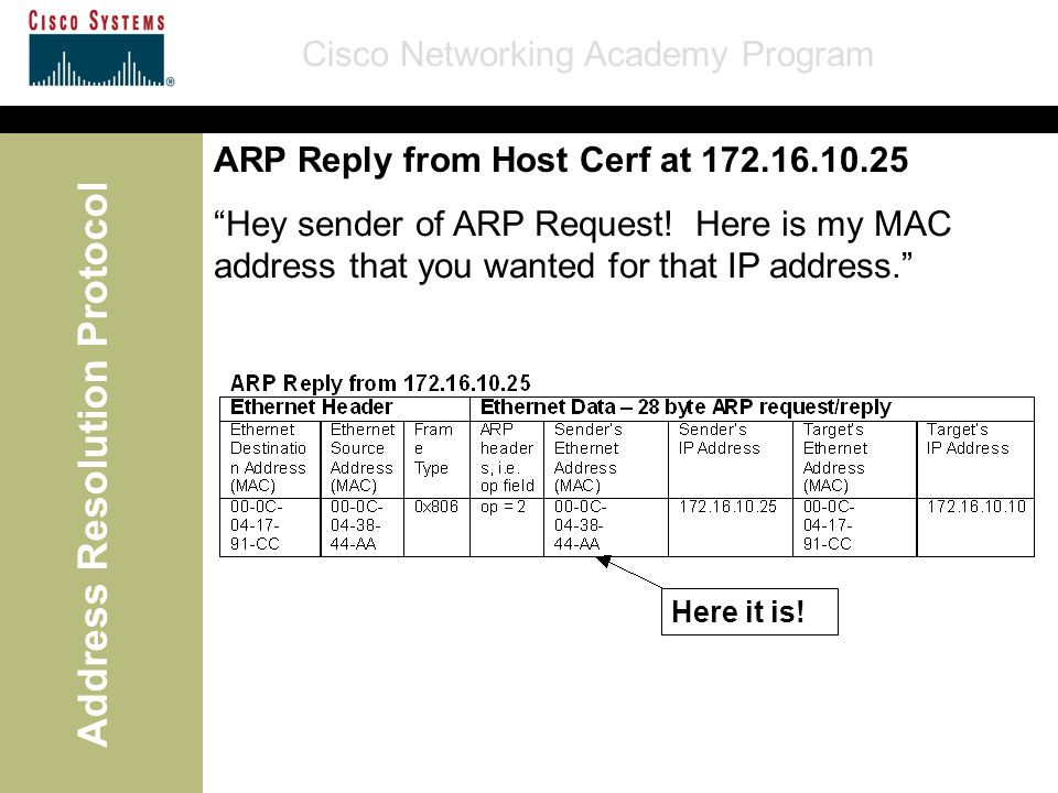Cisco Networking Academy Program Address Resolution Protocol Hey sender of ARP Request.