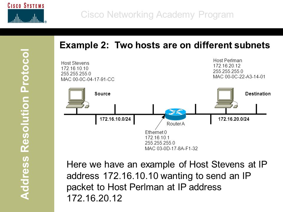 Cisco Networking Academy Program Address Resolution Protocol Example 2: Two hosts are on different subnets Here we have an example of Host Stevens at IP address 172.16.10.10 wanting to send an IP packet to Host Perlman at IP address 172.16.20.12 Host Stevens 172.16.10.10 255.255.255.0 MAC 00-0C-04-17-91-CC 172.16.10.0/24 Host Perlman 172.16.20.12 255.255.255.0 MAC 00-0C-22-A3-14-01 Destination Source Router A Ethernet 0 172.16.10.1 255.255.255.0 MAC 03-0D-17-8A-F1-32 172.16.20.0/24