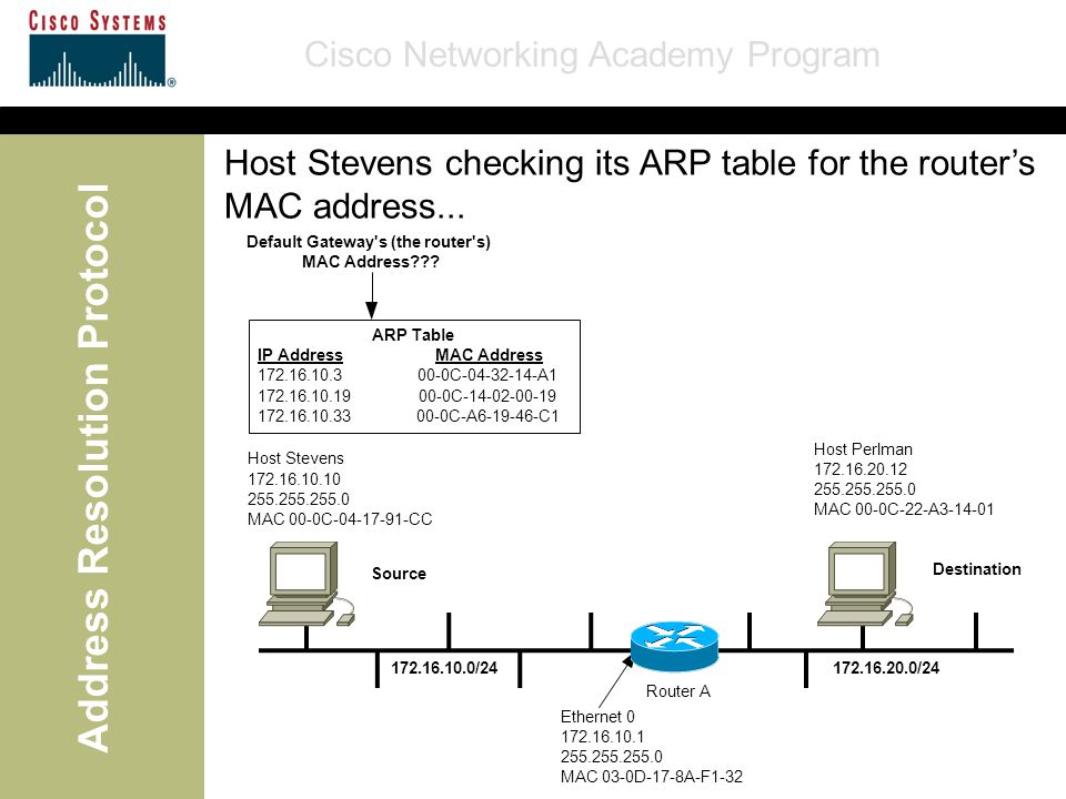 Cisco Networking Academy Program Address Resolution Protocol Host Stevens checking its ARP table for the router's MAC address...