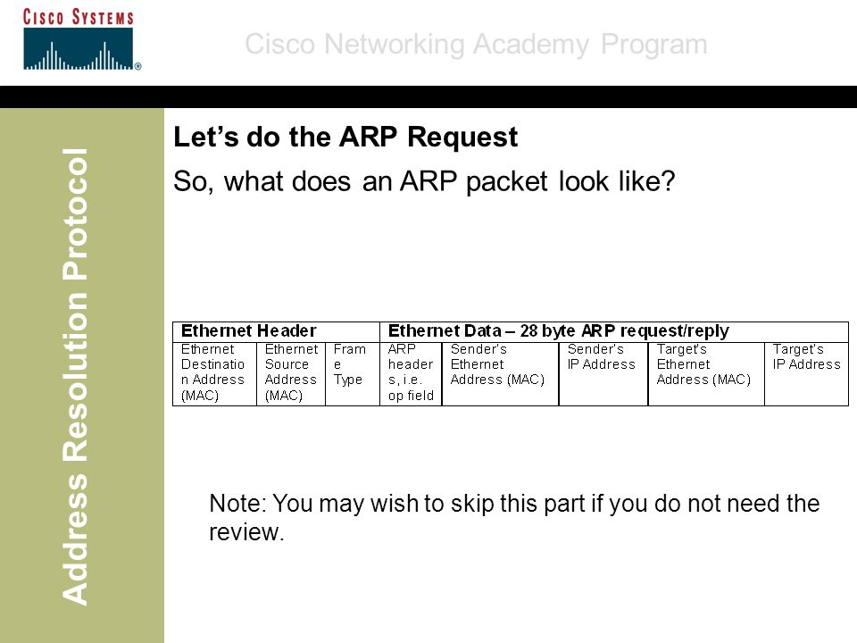 Cisco Networking Academy Program Address Resolution Protocol Let's do the ARP Request Note: You may wish to skip this part if you do not need the review.