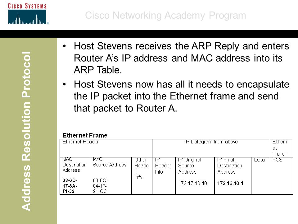 Cisco Networking Academy Program Address Resolution Protocol Host Stevens receives the ARP Reply and enters Router A's IP address and MAC address into its ARP Table.